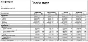 Прайс лист номенклатуры в 1С