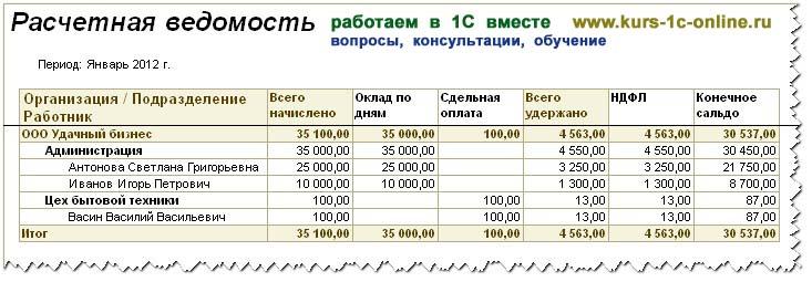 Зарплата в 1С Бухгалтерии